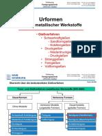 V03-HPSS-FtT-MP-Urformen-2-Verfahren gekürzt