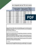 RuelasBañales_OctavioJavier_M1C3G17-170_Excel.xlsx