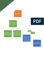 Modelo de Alianza para la Producción