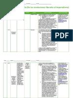 Planificador Historia I
