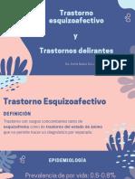 TRASTORNO ESQUIZOAFECTIVO Y TRASTORNOS DELIRANTES