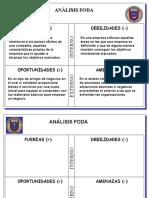 TEMA (02) (M) ANALISIS FODA 23-09-20