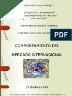 382315366-Presentacion-Comportamiento-Del-Mercado-Internacional.pptx