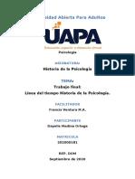 Linea de tiempo Psicologia.docx