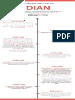 LÍNEA DE TIEMPO - DIAN 1132 (1).pdf