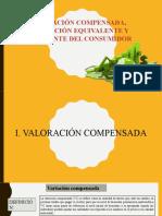 2_VARIACIÓN COMPENSADA, VARIACIÓN EQUIVALENTE Y EXEDENTE DEL CONSUMIDOR.pptx