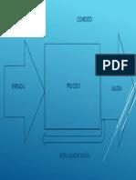 Estructuración de un Sistema de Manufactura (2).pdf