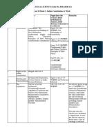 POLITICAL SCIENCE CBSE DOUBT.pdf