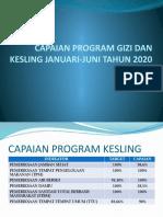 CAPAIAN PROGRAM GIZI DAN KESLING TAHUN 2020 jan-juni.pptx