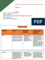 CUADRO analitico act 1 marzo.pptx