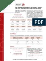 Scheda9_GliAggettiviQualificativi.pdf