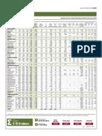 Banco de Datos - Diario Gestión