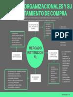 MAPA MENTAL MERCADO INSTITUCIONAL MKT TURISTICO.pdf