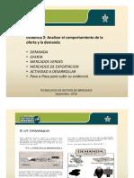 GUÍA 4-AA1DEMANDA-OFERTA-MDOS VERDES-MDOS EXPORT.pdf