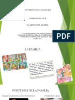 FUNCIONES Y DINÁMICA DE LA FAMILIA.