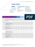 Tableau des secteurs.pdf