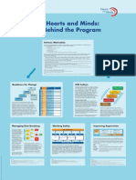 Hearts & Minds - How to Win Hearts & Minds - POSTER (excellent pres of HSE Ladder, Beh Change)