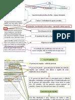 Sonho vs Realidade - Fernando Pessoa