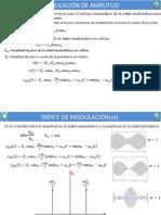 2.MODULACION AM.pdf