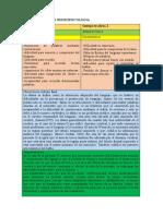 actividas-de-foro-5-y-6-NEUROPSICOLOGIA