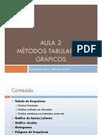 Aula 2_Métodos tabulares e gráficos