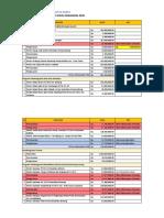 05052020 - CIPTA KARYA REVISI DPA.pdf