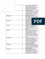 TEST DE APERCEPCION TEMATICA + IMAGEN PERSONAL