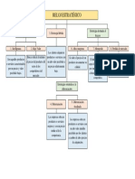 Reloj Estratégico.pdf