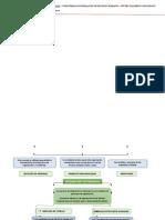 Mapas Conceptuales parte III - Idalberto Chiabenat