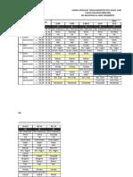 JADWAL PTS GANJIL 2020-2021