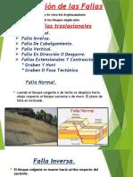FALLAS GEOLOGICAS -ANDERSON