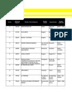 Informe Final Convocatoria 78