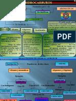 infografia quimica organica