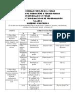UNIVERSIDAD POPULAR DEL CESAR(2).docx