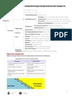 03_к_классификация_и_номенклатура_неорганических_веществ.pdf