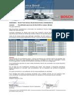 Lista KKSB Bosch