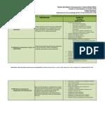 dua_pautas_documento_sintesis_2_0-2018.pdf