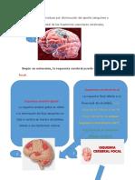 La isquemia info y fotos para el video