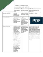 Consulta 2 – Cuadernos de Barro