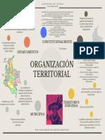 Mapa Mental organización territorial en Colombia