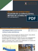 07 - ECUACION DE LA ELASTICA.pdf