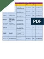 Zonal-GRO-LIST-UPDATED-20-21.pdf