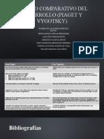 Cuadro comparativo del aprendizaje (Piaget y Vygotsky) JDVR