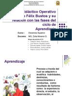 Modelo Didáctico Operativo (MDO) de Félix (2).pptx
