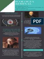 Infografia - Historia de la psicología criminal.pdf