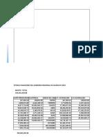 MODELO DE ESTADISTICA DE GESTION PRESUPUESTAL (3)