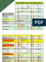 LCD_Table.xls
