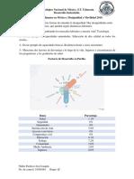Desarrollo Humano en México y Desigualdad y Movilidad 2019