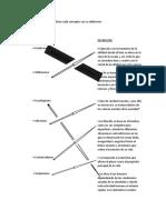 U1. Etica Profesional.docx
