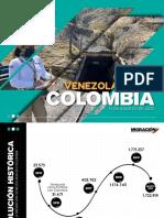 Radiografía de Venezolanos en Colombia